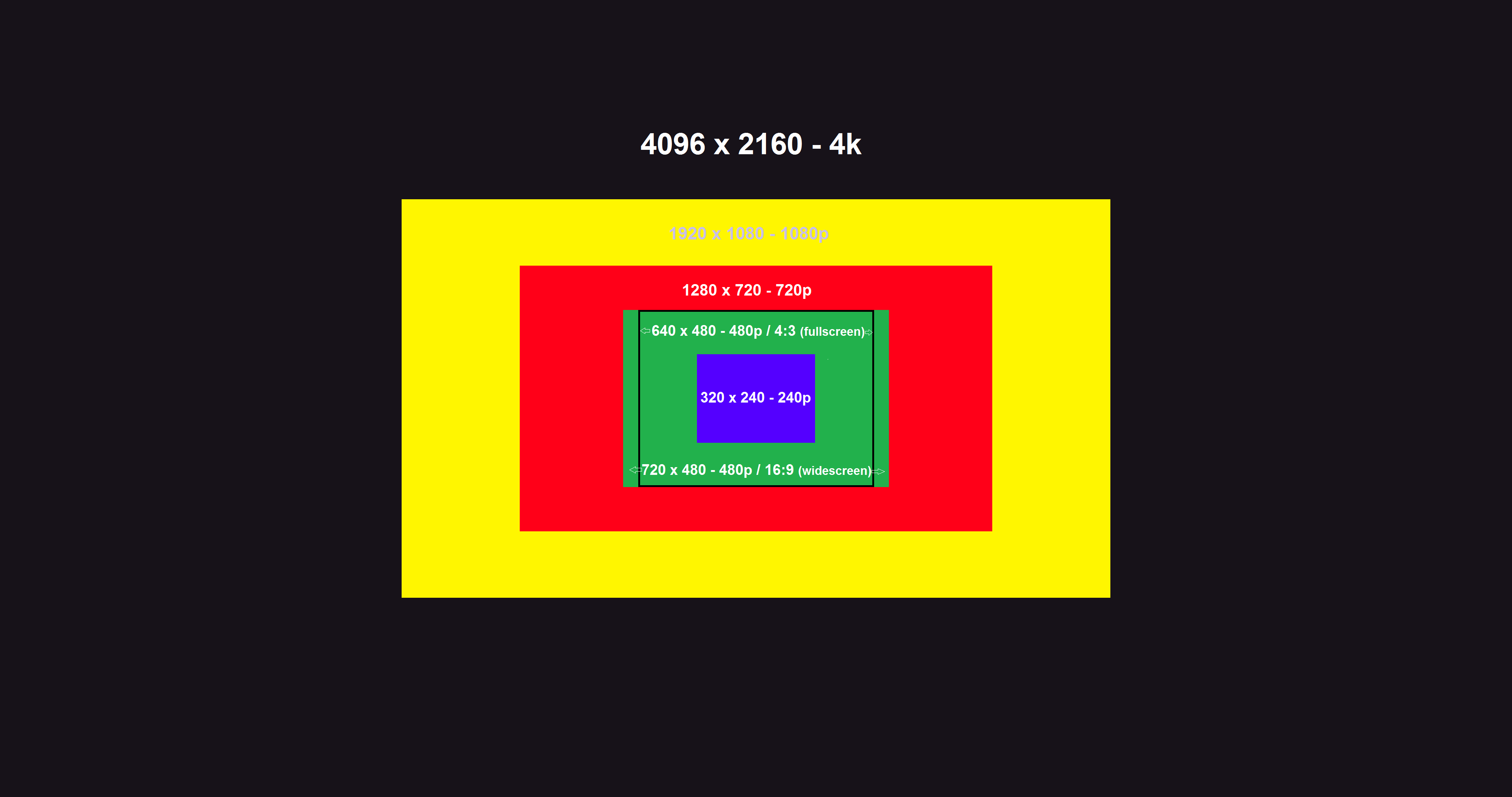 240p | RetroRGB