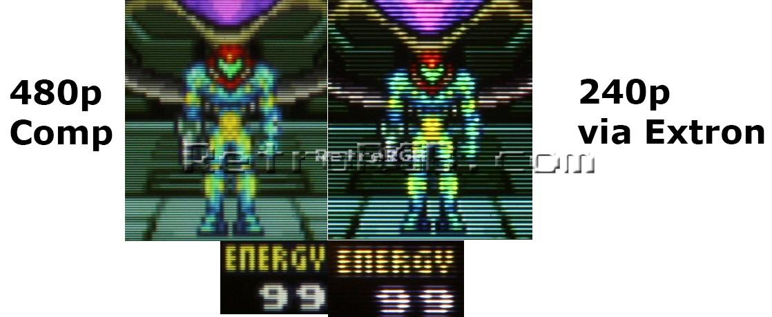 GameBoy Player   RetroRGB