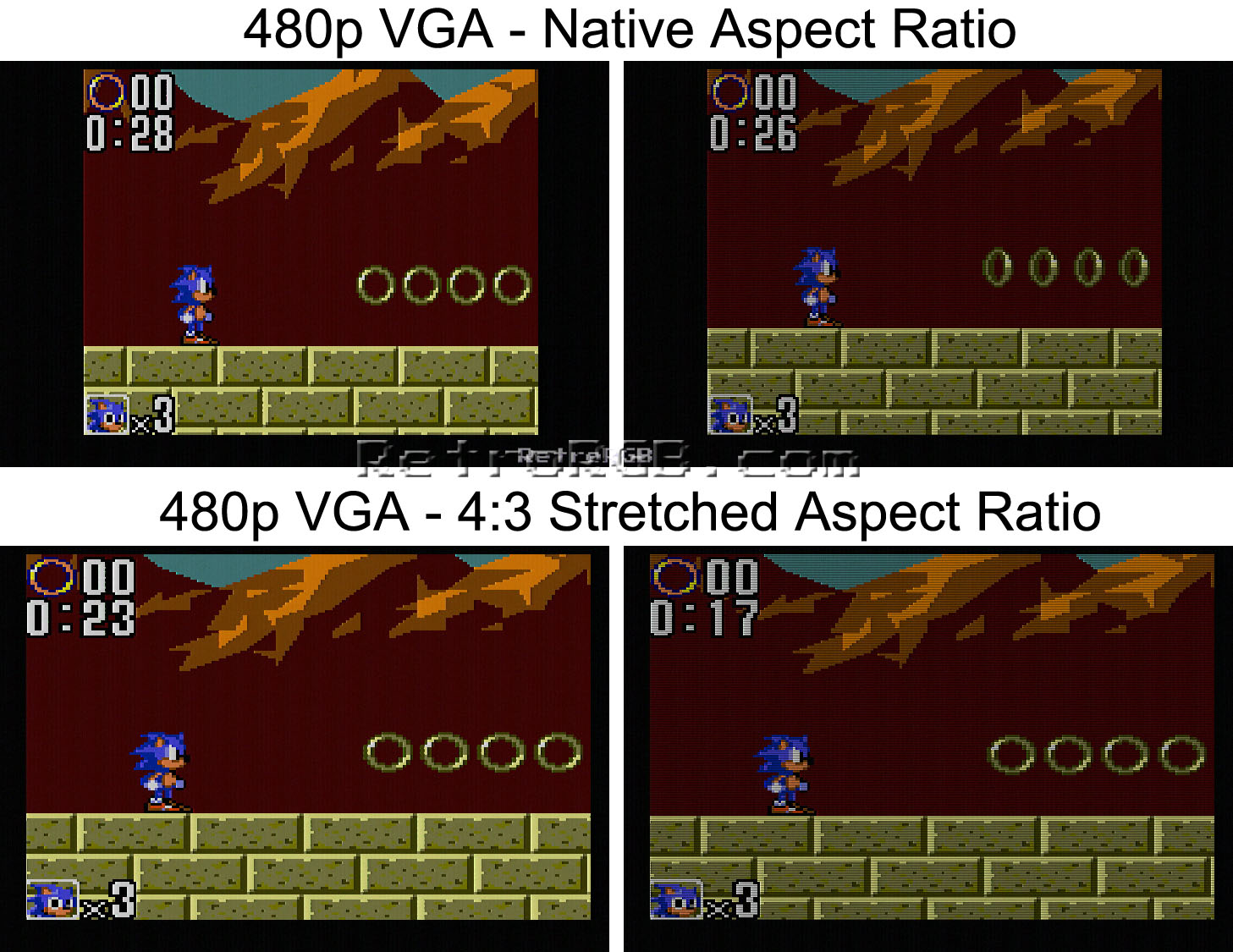 Game Gear Tv Out Retrorgb Vga To Scart