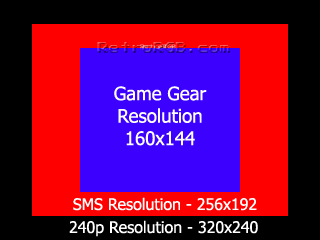 Game Gear on SMS/Genesis | RetroRGB