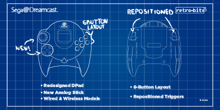 Retro-Bit's new Dreamcast controller